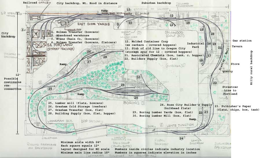 Track plan concept 1
